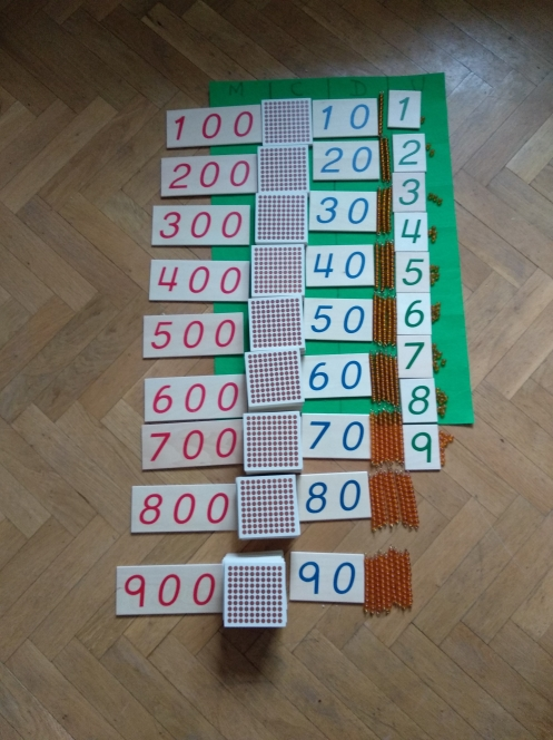 despliegue sistema decimal montessori